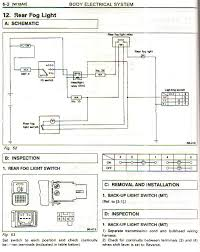 northursalia com wiring diagrams and ecu pinouts rear fog lamp wiring diagram for the subaru