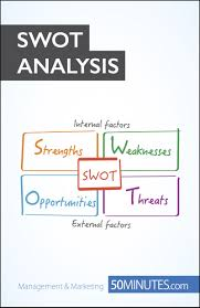 cheap strengths and weaknesses in business strengths and the swot analysis develop strengths to decrease the weaknesses of your business management