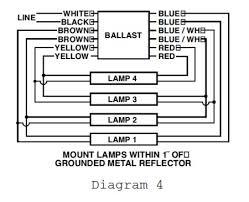 signa universal 256 472 ballast signa wiring diagram 4