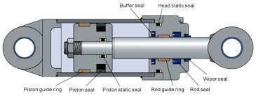 seavax hydraulics electro mechanical actuators rams motors    seavax hydraulics electro mechanical actuators rams motors autonomous robotics controls