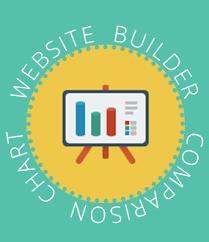 Website Builders Comparison Chart 2017   WebsiteBuilderExpert.com