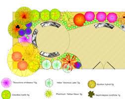 Small Picture Best Free Download Landscape Design Software For Mac HomeLKcom