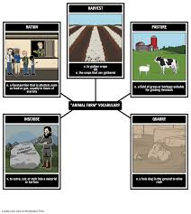 orwells intention in writing animal farm animal farm chapter orwell today animal farm by george orwell close up of plot diagram understanding