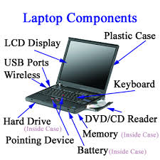 best images of diagram of laptop computer   laptop computer    laptop computer  s diagram
