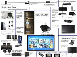 home theater subwoofer wiring diagram home image home subwoofer wiring diagrams wiring diagram schematics on home theater subwoofer wiring diagram