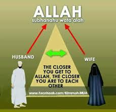 Love, Marriage & Islam