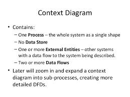 data flow diagrams       context diagram