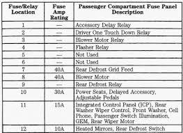 similiar 96 mercury sable fuse box keywords fuse box diagram for 1987 mercury grand marquis tractor repair