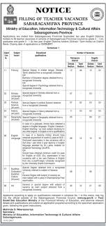 teacher vacancies for graduates english diploma holders advertisement english edition