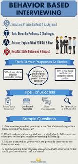behavior based interviewing boler professional development program behavior based interviewing