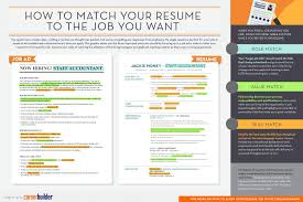 how to match your resume to a specific job infographic workopolis