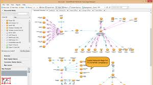 network mapping   network topology software   solarwinds of