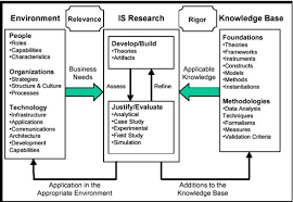 The final research model  SlideShare
