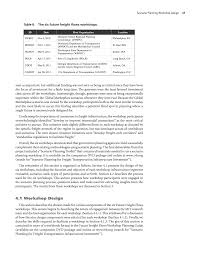 section scenario planning workshop design strategic issues page 41