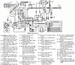 2002 harley davidson softail wiring diagram wiring diagram harley davidson road king diagram wiring diagrams