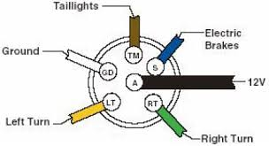 wiring diagram for 2 way lighting circuit images fig 2 two way wiring diagram for 2 way lighting circuit images fig 2 two way switching using a 3 wire control shown in the old articles how to convert one way lighting