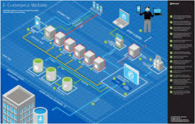 best images of architecture diagram microsoft   microsoft    microsoft azure architecture diagram