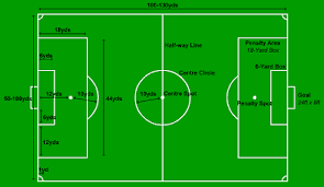diagram of players positions for soccer on a soccer field        positions  soccer field layout