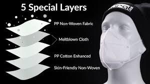 LollicupStore - Karat <b>KN95 5</b>-<b>Ply Face Mask</b> with Elastic Ear Loop ...