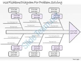 best images of download fishbone diagram template powerpoint    problem solving fishbone diagram template