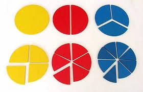 (Matemáticas) Relación de orden