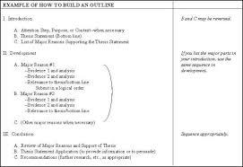 analytical essay thesis generator free  essay for you  analytical essay thesis generator free  image