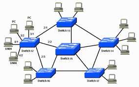 understanding and configuring spanning tree protocol  stp  on    network diagram