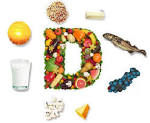 Images & Illustrations of vitamin D