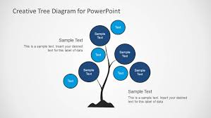 creative tree diagrams for powerpoint   slidemodelcreative decision making tree for powerpoint  tree chart