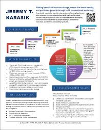 resume templates ceo resumes award winning executive ceo resumes award winning executive resume examples president throughout 87 fascinating award winning resumes