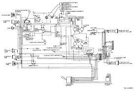 bunker of doom welcome m35 schematic diagram wiring diagram of the truck