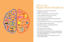 right brain dominant learning styles