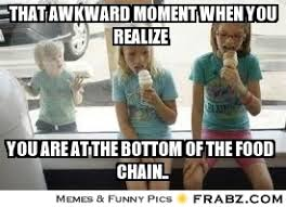 That awkward moment when you realize... - Meme Generator Captionator via Relatably.com