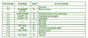 2001 isuzu npr fuse box diagram 2001 wiring diagrams online