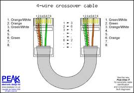 wiring a house for ethernet the wiring diagram cat6 ethernet wiring diagram nilza house wiring