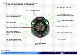 car relay wiring diagram car wiring diagrams