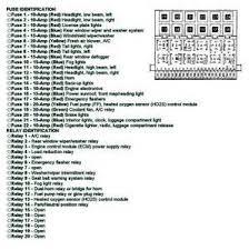 similiar 2014 jetta fuse diagram keywords solved i need a 1996 jetta volkswagon gl fuse box diagram fixya