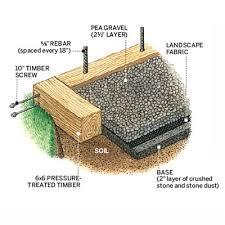 stone patio installation: paver flagstone design porch stone patio brick paver contractor