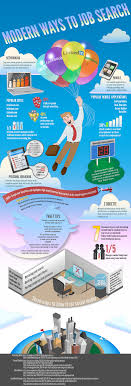 modern job search tips how networking goes social roth staffing source infographic list files
