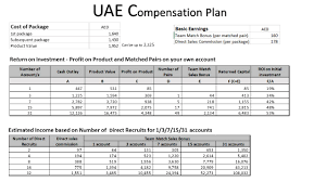slide jpg the details below is for uae compensation plan