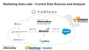 big data to work for marketing putting big data to work for marketing