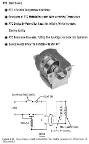 hermetic compressor motor types capacitor start