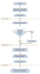descriptive essay assignment geology phd research proposal descriptive essay assignment