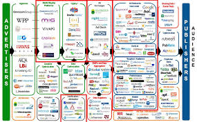 mobile ad networks europe