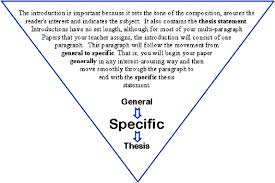 words describe thesis statement composition writing models