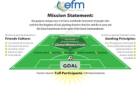 efm mission statement mission statement