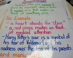 teaching in sixth grade linking up to share some anchor charts in working students on symbolism always a hard topic i start a definition and some examples that are universal to all of us hearts