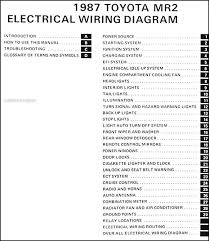 mr2 wiring diagram mr2 image wiring diagram mr2 wiring diagram mr2 auto wiring diagram schematic on mr2 wiring diagram