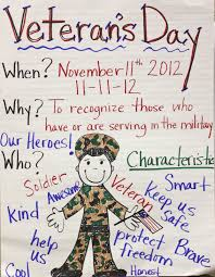 veteran essay what is a veteran essay veterans day essays loadfrefotolpe tk