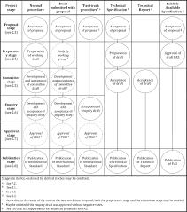 An Executive Summary  executive summary proposal example       executive summary template for